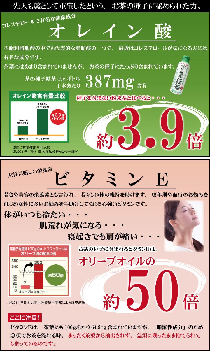 お茶の種子に秘められた力。オレイン酸3.9倍 ビタミンE(α-トコフェノール)はオリーブオイルの50倍
